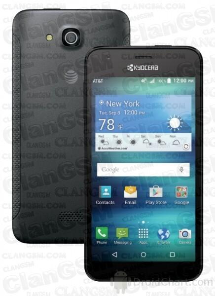 Kyocera C6745 Hard Reset - Clan GSM - Unión de los Expertos en
