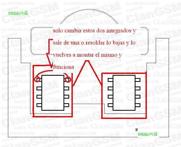 blackberry  falla de teclado  clan gsm  unión de los, schematic