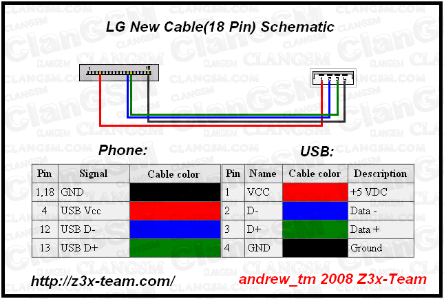 pin iphone cable wiring diagram wiring diagram posts Wiring USB Cable iPhone 4