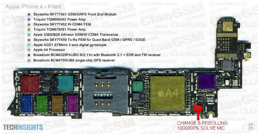 Post on Iphone 4 Schematic Diagram